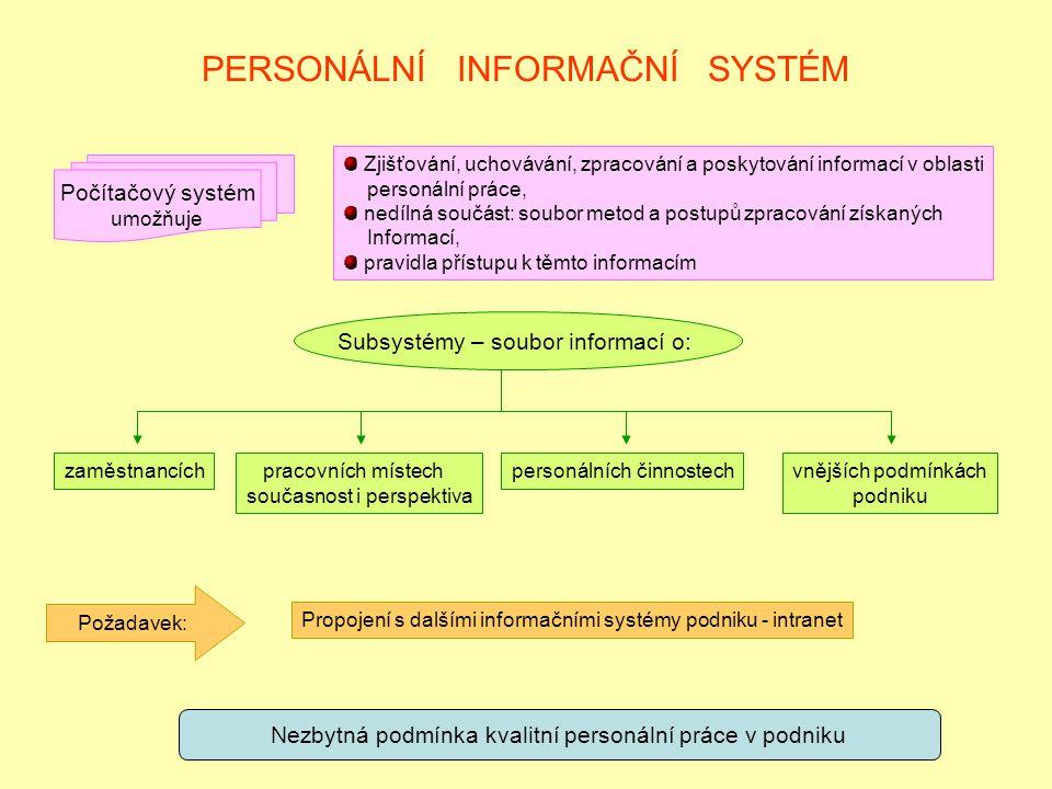 PERSONÁLNÍ INFORMAČNÍ SYSTÉM