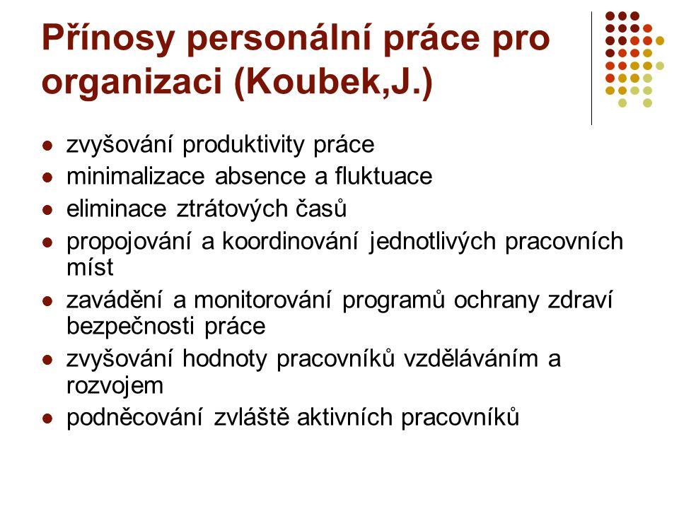 Přínosy personální práce pro organizaci (Koubek,J.)
