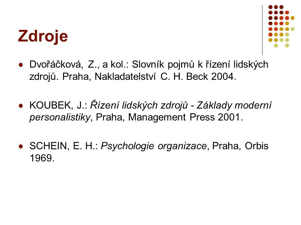 Zdroje Dvořáčková, Z., a kol.: Slovník pojmů k řízení lidských zdrojů. Praha, Nakladatelství C. H. Beck 2004.