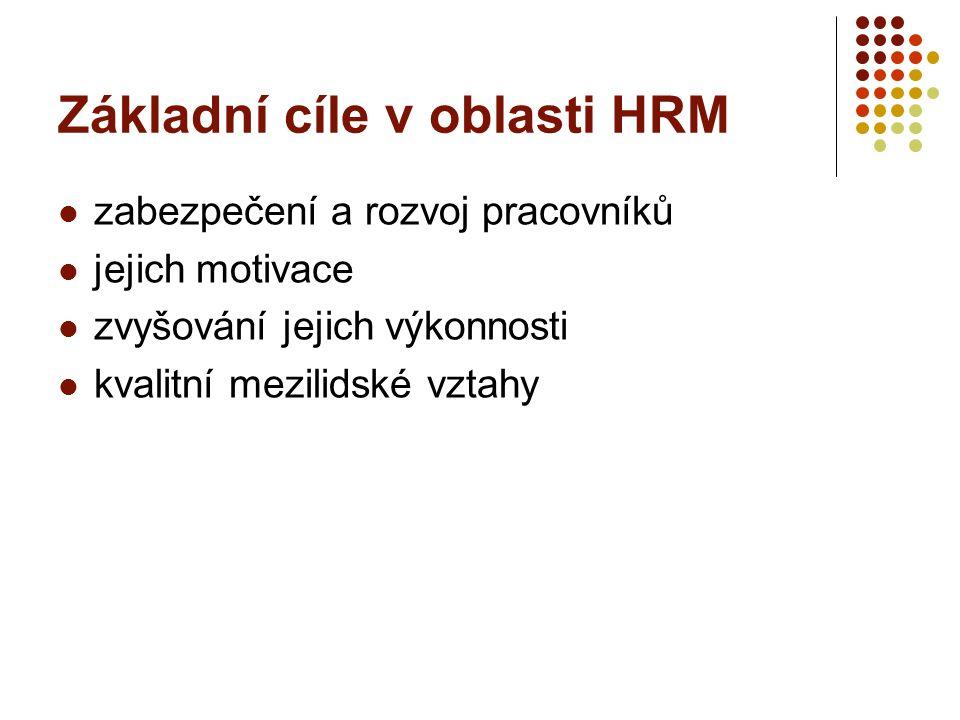 Základní cíle v oblasti HRM