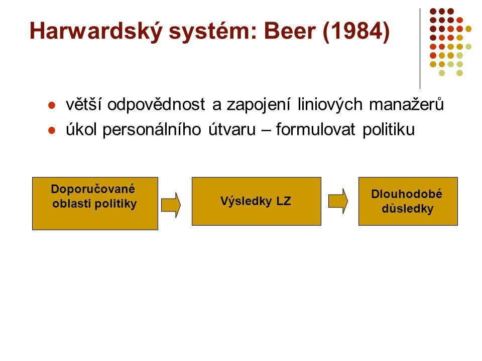 Harwardský systém: Beer (1984)