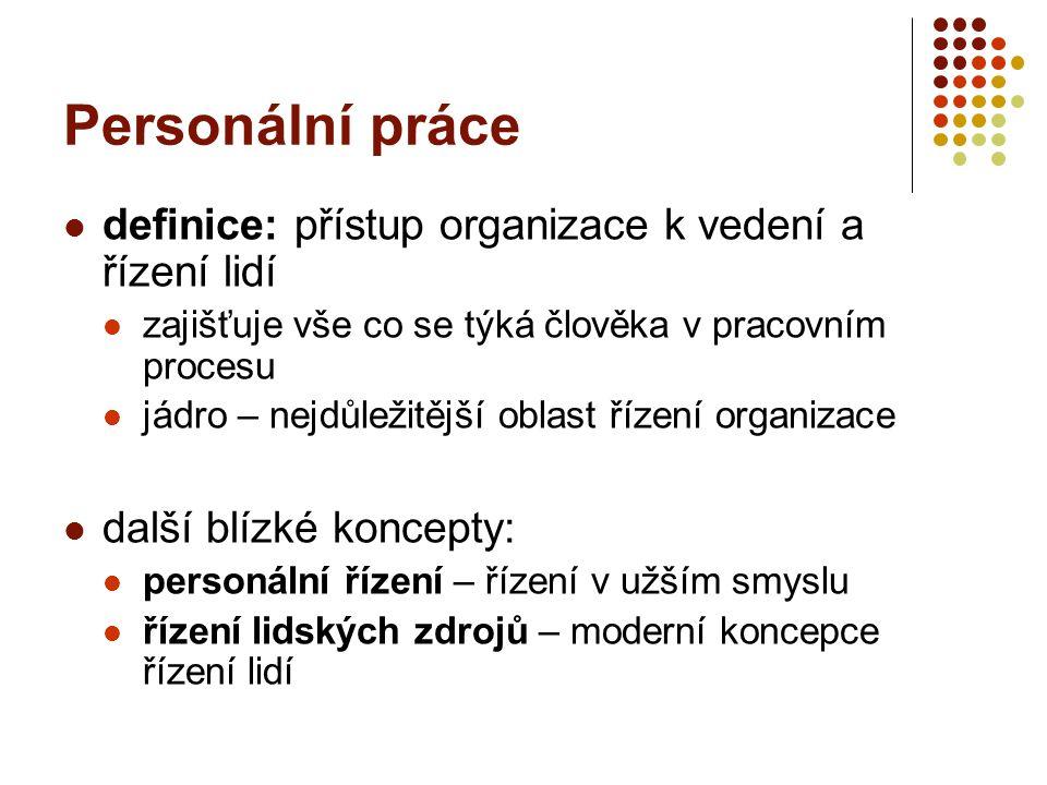 Personální práce definice: přístup organizace k vedení a řízení lidí