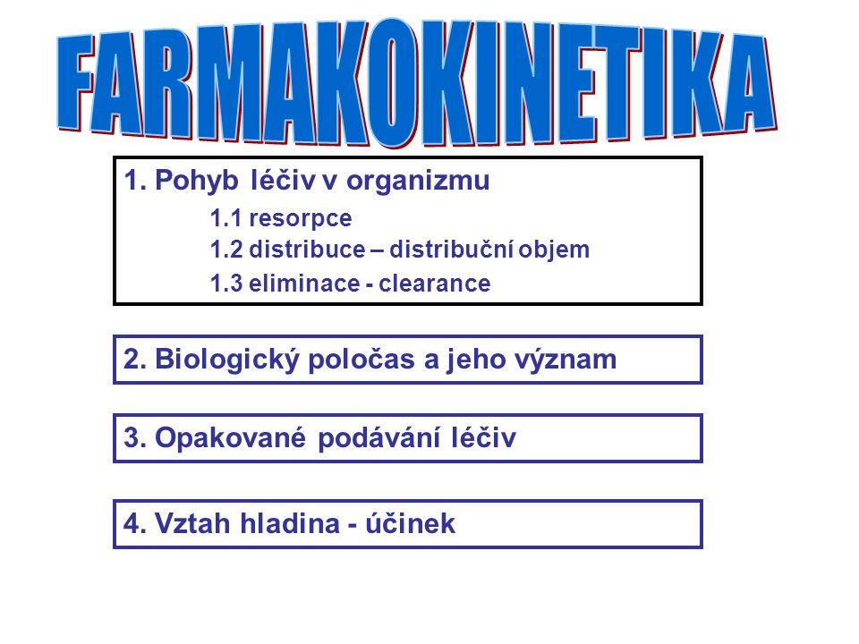 FARMAKOKINETIKA 1. Pohyb léčiv v organizmu 1.1 resorpce