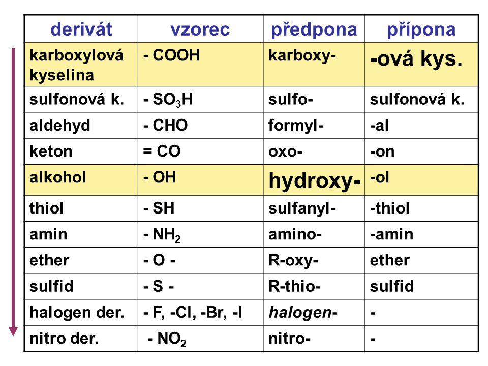 -ová kys. hydroxy- derivát vzorec předpona přípona