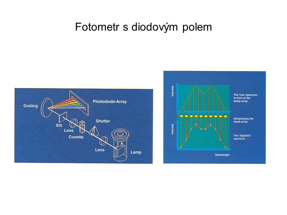 Fotometr s diodovým polem