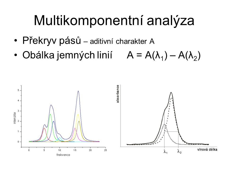 Multikomponentní analýza