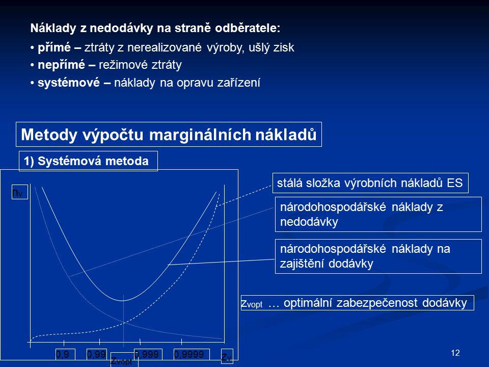 Metody výpočtu marginálních nákladů
