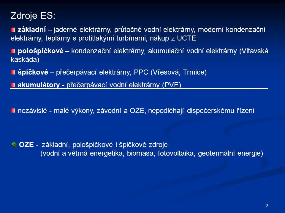 Zdroje ES: základní – jaderné elektrárny, průtočné vodní elektrárny, moderní kondenzační elektrárny, teplárny s protitlakými turbínami, nákup z UCTE.