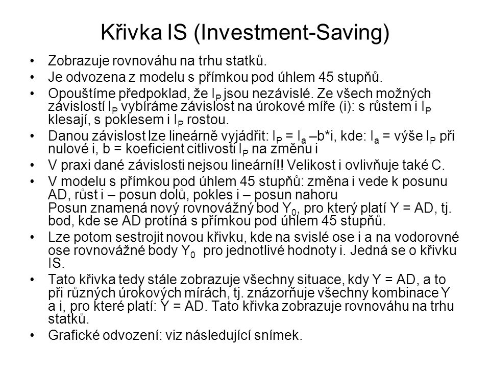Křivka IS (Investment-Saving)