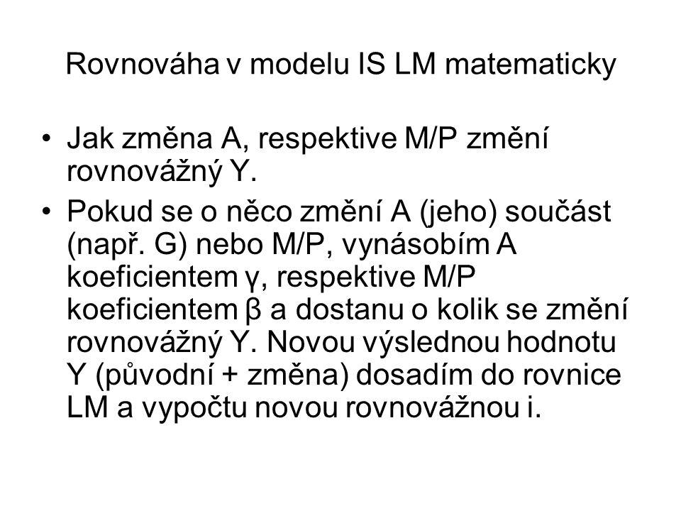 Rovnováha v modelu IS LM matematicky