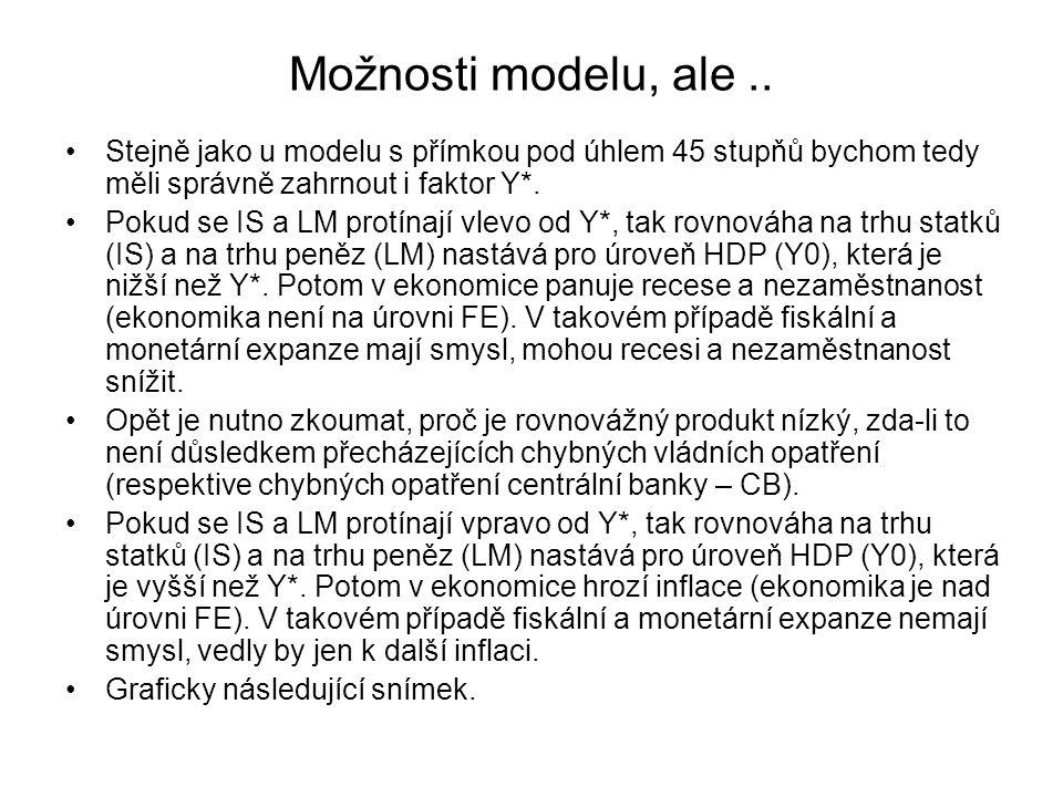 Možnosti modelu, ale .. Stejně jako u modelu s přímkou pod úhlem 45 stupňů bychom tedy měli správně zahrnout i faktor Y*.
