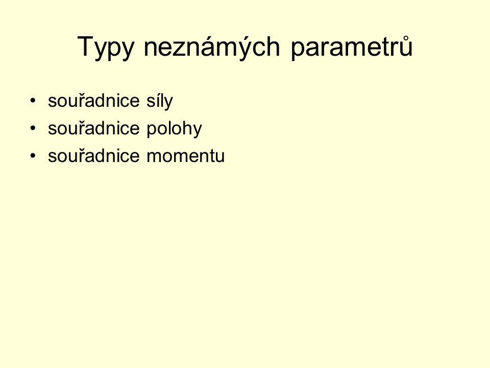 Typy neznámých parametrů