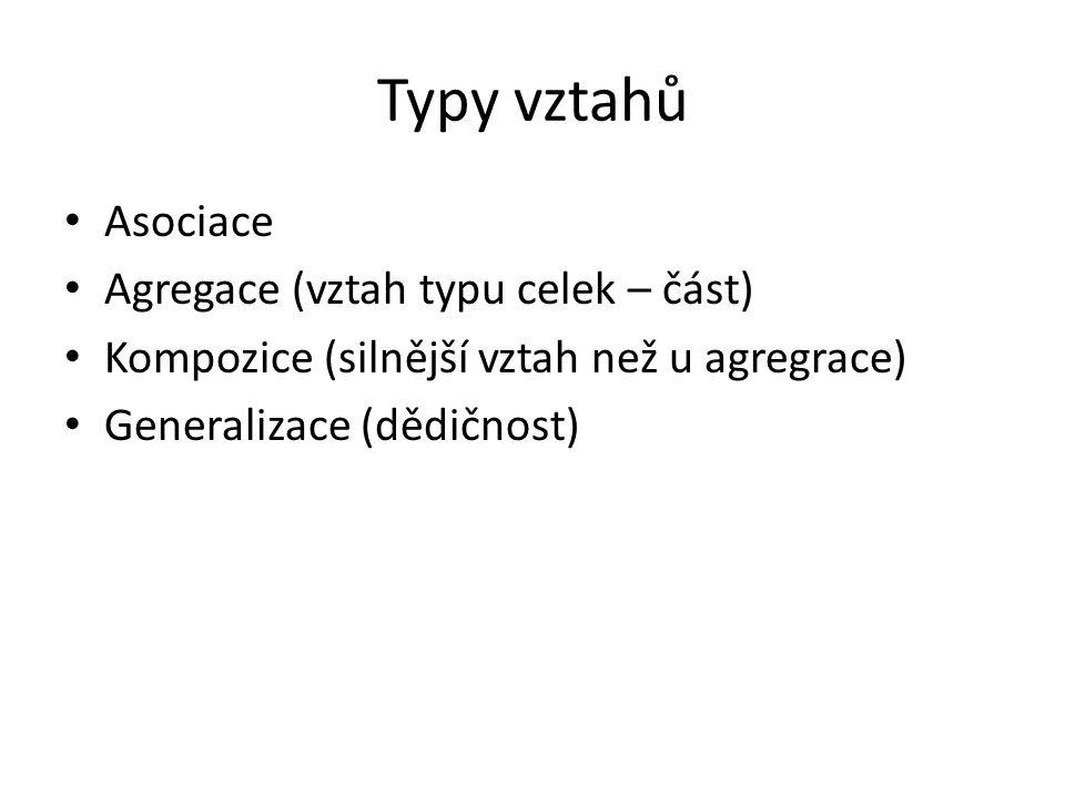 Typy vztahů Asociace Agregace (vztah typu celek – část)