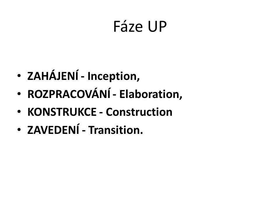 Fáze UP ZAHÁJENÍ - Inception, ROZPRACOVÁNÍ - Elaboration,