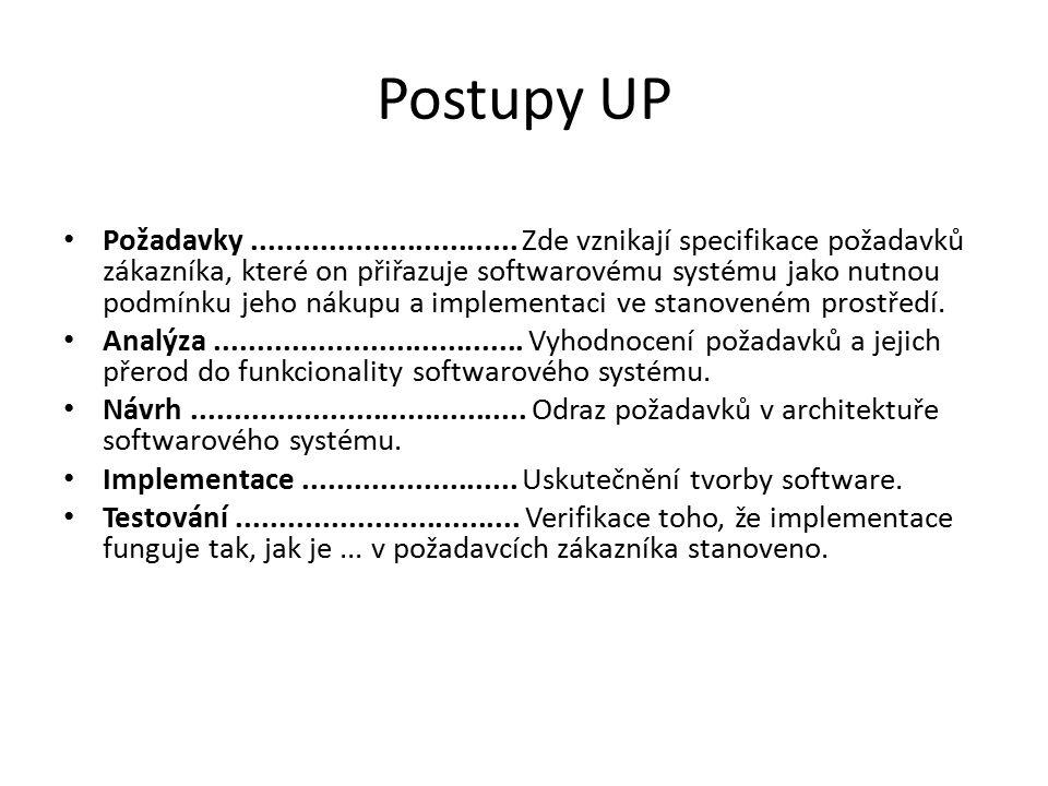 Postupy UP