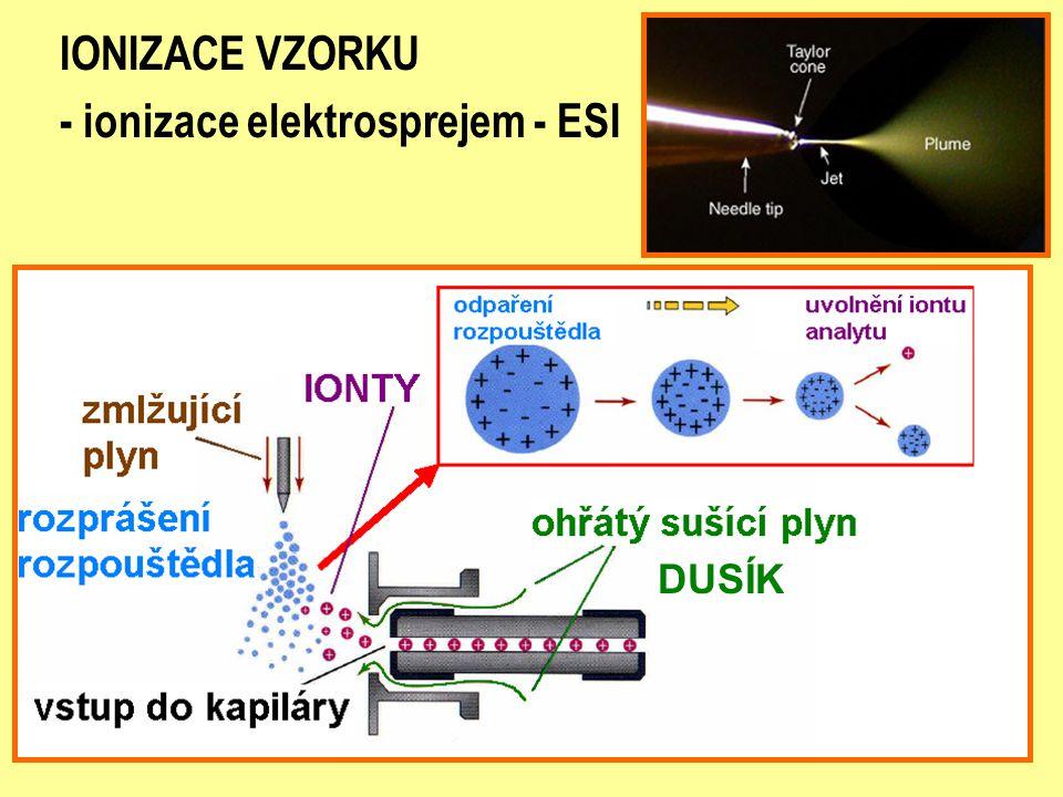 - ionizace elektrosprejem - ESI