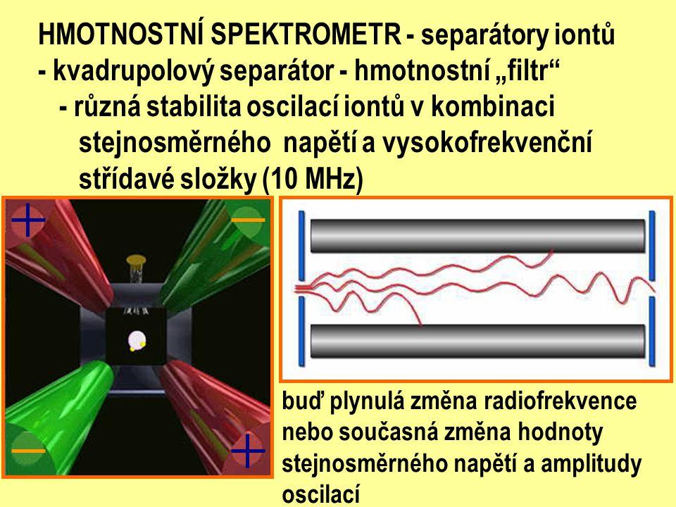 HMOTNOSTNÍ SPEKTROMETR - separátory iontů