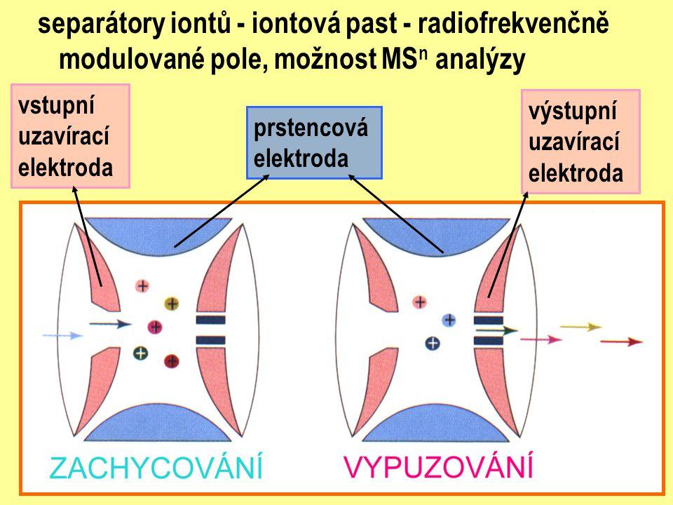 separátory iontů - iontová past - radiofrekvenčně modulované pole, možnost MSn analýzy