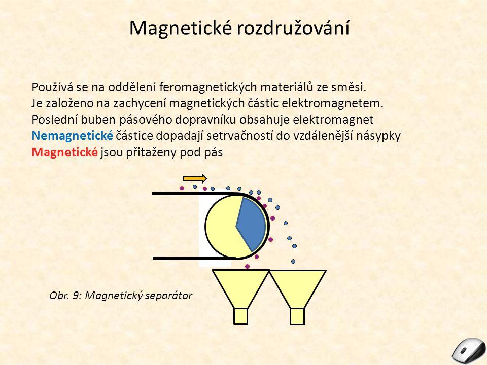 Magnetické rozdružování