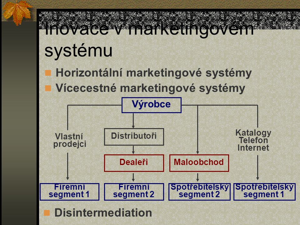 Inovace v marketingovém systému