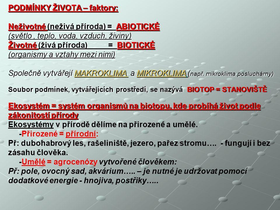 PODMÍNKY ŽIVOTA – faktory: Neživotné (neživá příroda) = ABIOTICKÉ (světlo , teplo, voda, vzduch, živiny) Životné (živá příroda) = BIOTICKÉ (organismy a vztahy mezi nimi) Společně vytvářejí MAKROKLIMA a MIKROKLIMA (např.