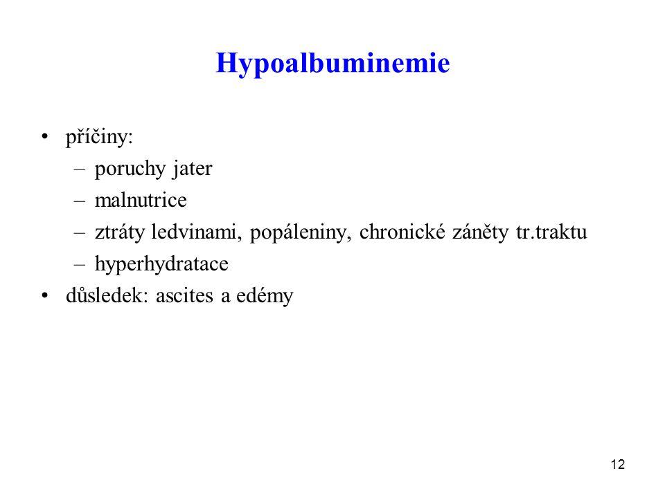 Hypoalbuminemie příčiny: poruchy jater malnutrice