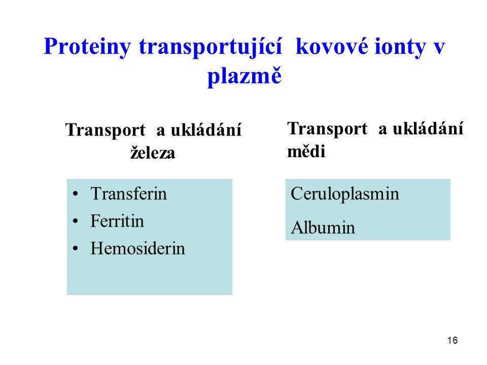 Proteiny transportující kovové ionty v plazmě