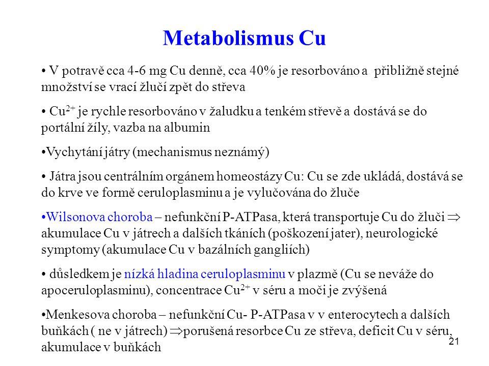 Metabolismus Cu V potravě cca 4-6 mg Cu denně, cca 40% je resorbováno a přibližně stejné množství se vrací žlučí zpět do střeva.