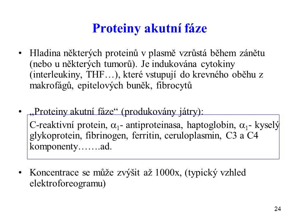 Proteiny akutní fáze