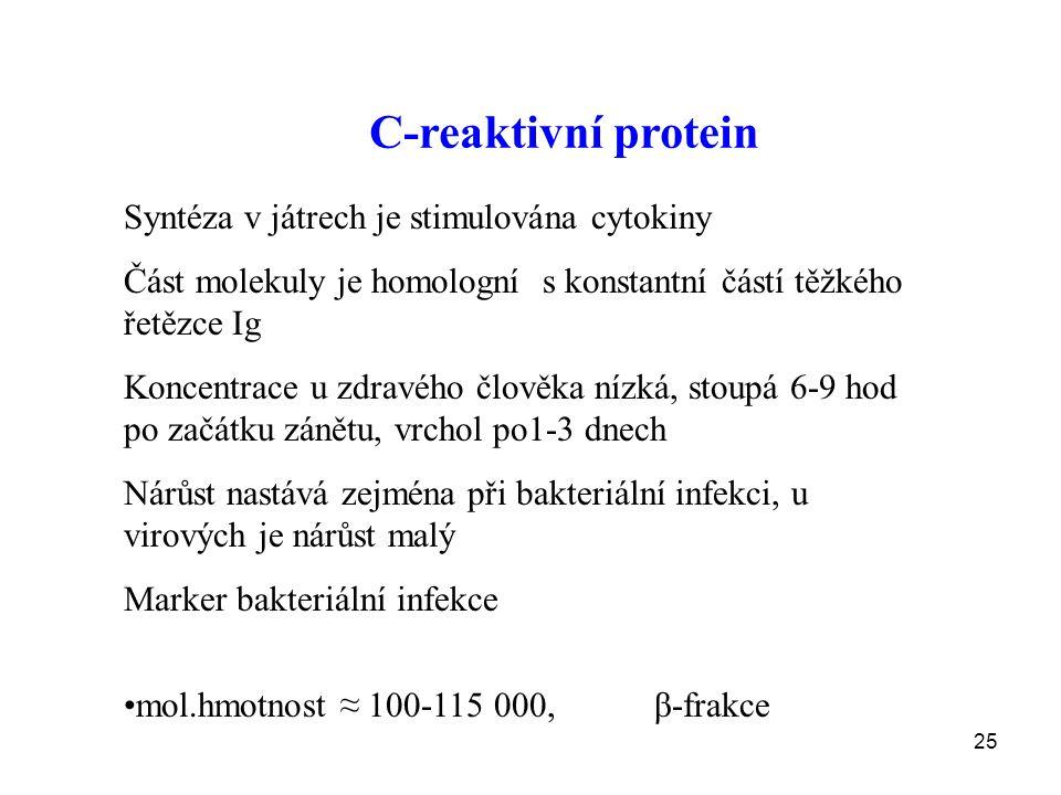C-reaktivní protein Syntéza v játrech je stimulována cytokiny