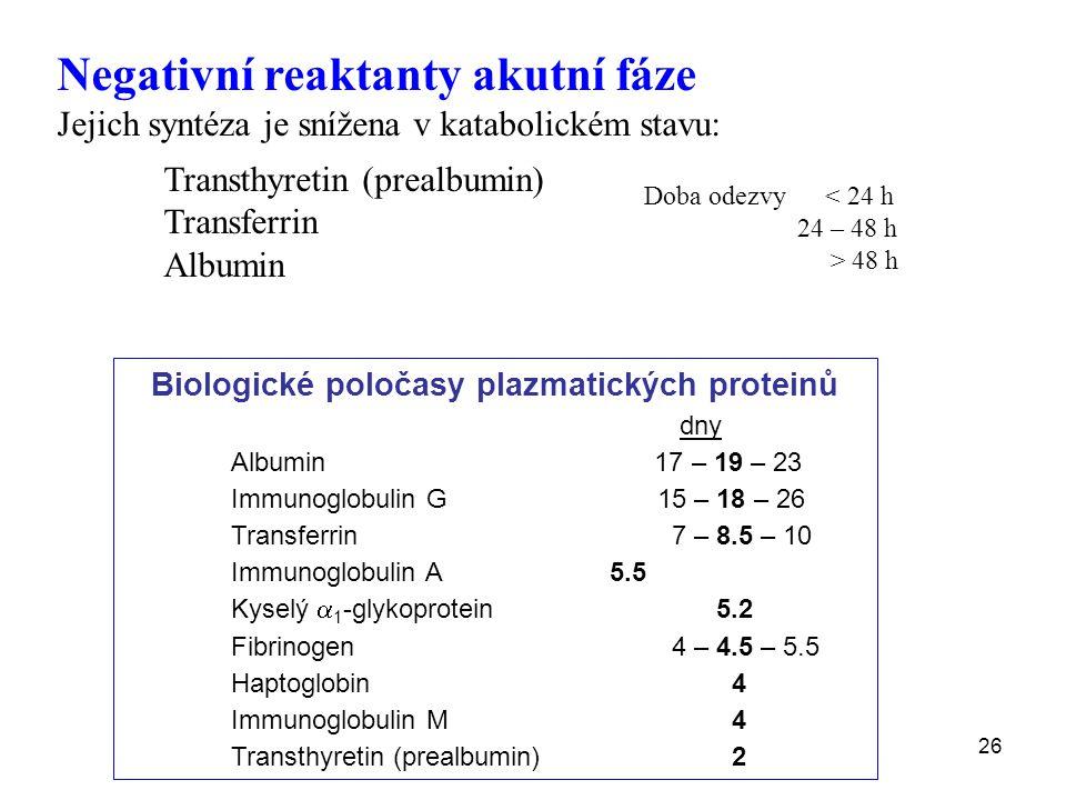 Negativní reaktanty akutní fáze