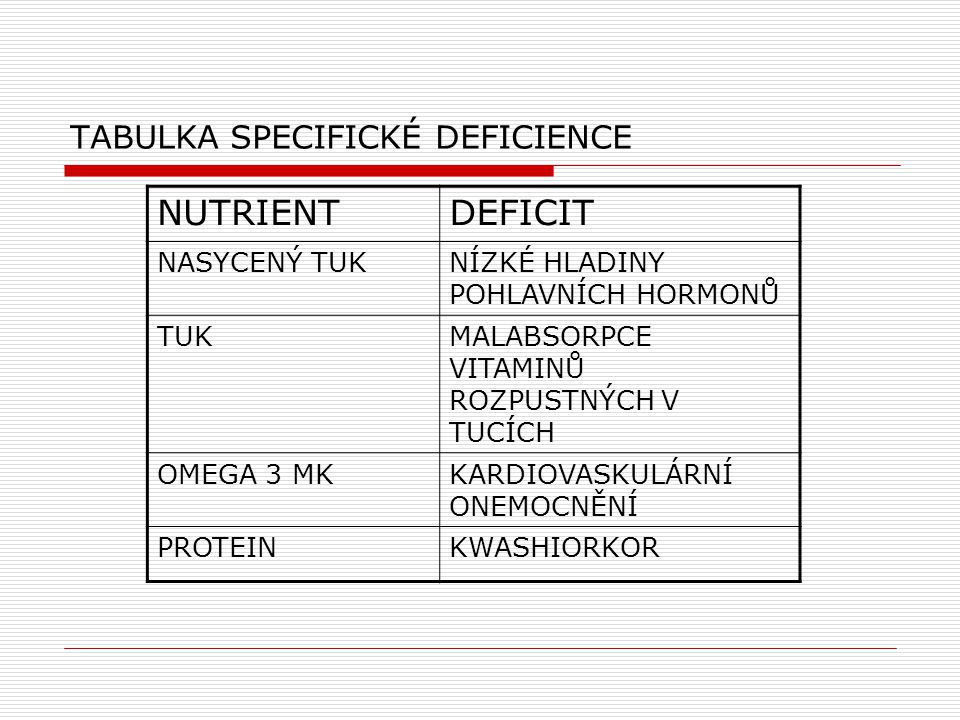 TABULKA SPECIFICKÉ DEFICIENCE