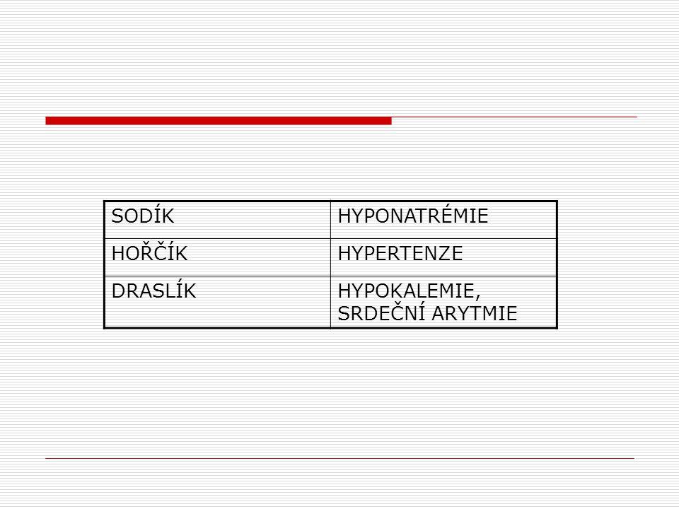 SODÍK HYPONATRÉMIE HOŘČÍK HYPERTENZE DRASLÍK HYPOKALEMIE, SRDEČNÍ ARYTMIE
