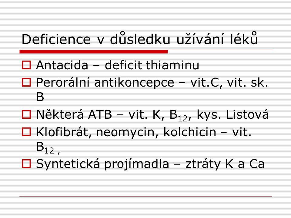 Deficience v důsledku užívání léků