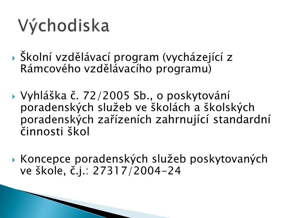 Východiska Školní vzdělávací program (vycházející z Rámcového vzdělávacího programu)