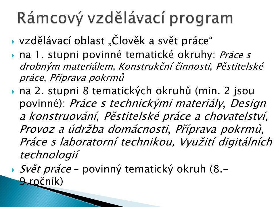 Rámcový vzdělávací program