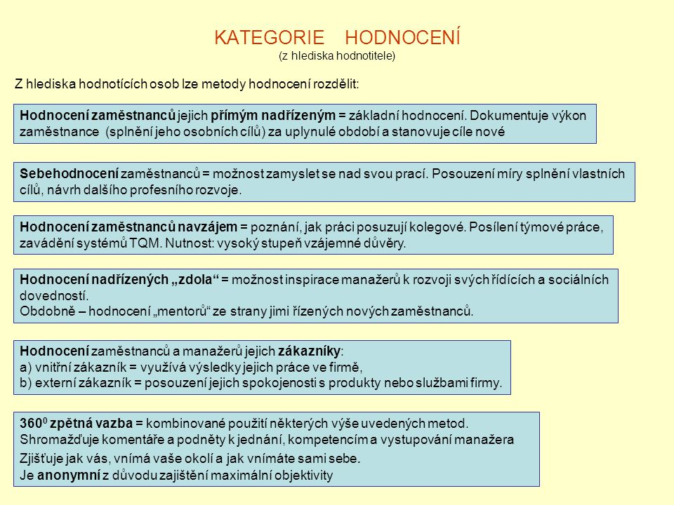 KATEGORIE HODNOCENÍ (z hlediska hodnotitele)