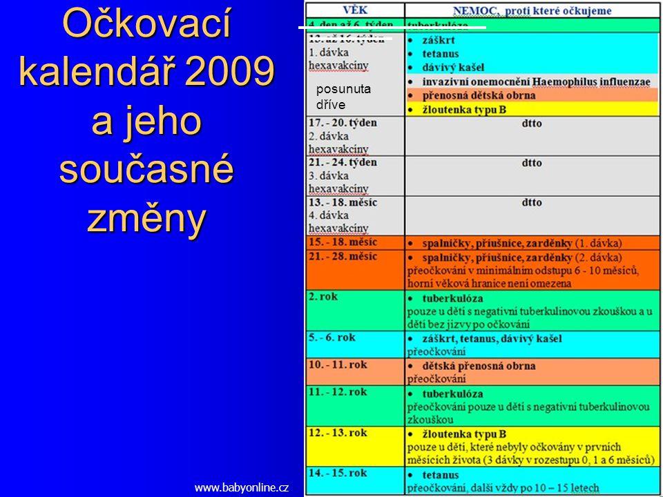 Očkovací kalendář 2009 a jeho současné změny