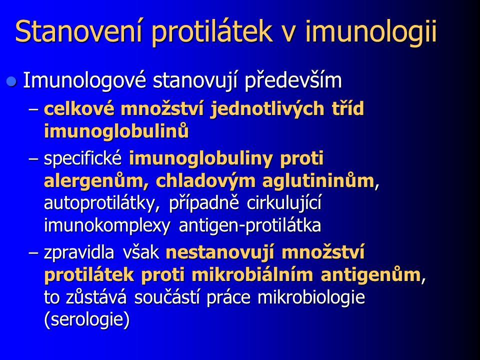 Stanovení protilátek v imunologii