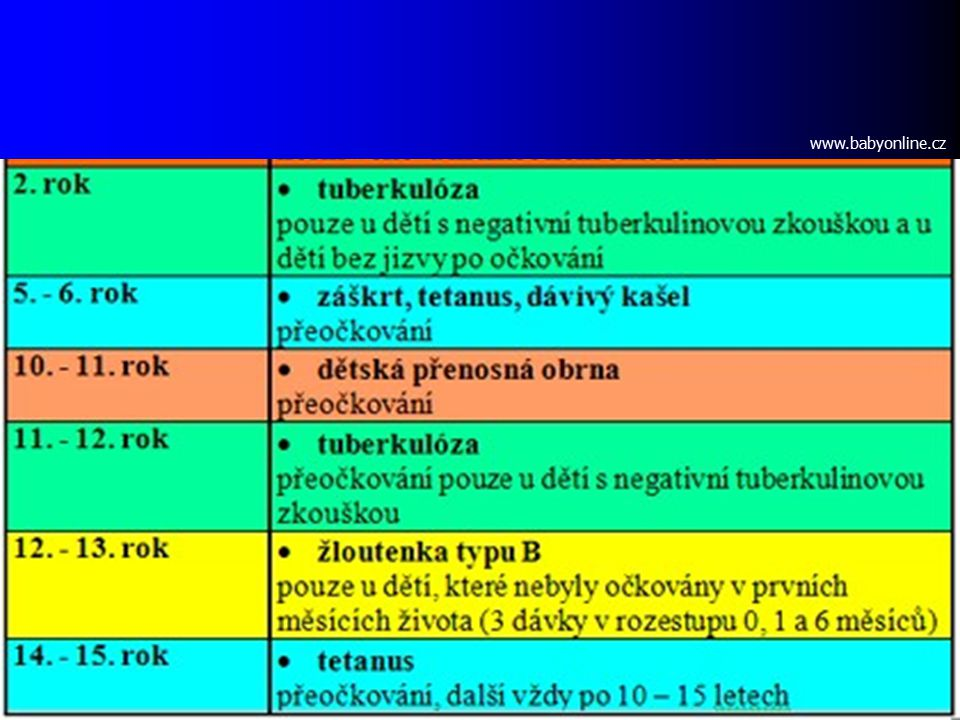 www.babyonline.cz