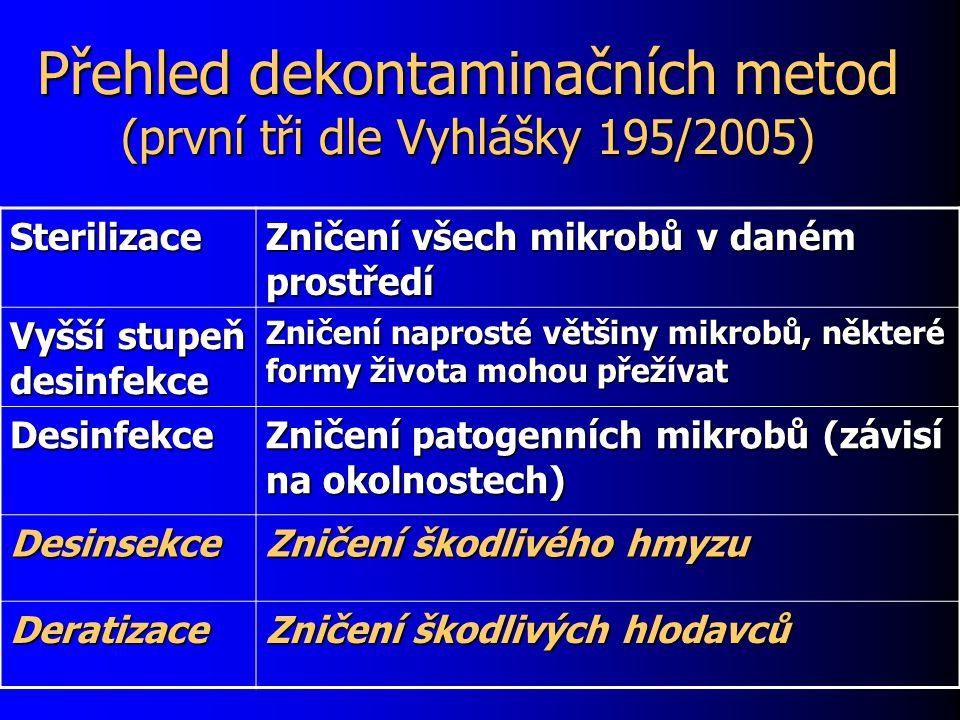 Přehled dekontaminačních metod (první tři dle Vyhlášky 195/2005)