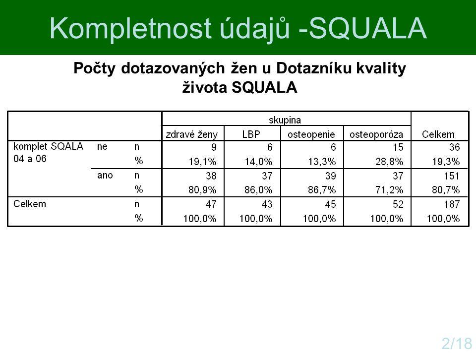 Kompletnost údajů -SQUALA
