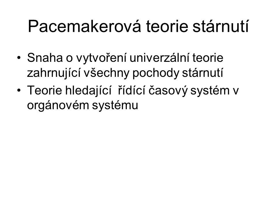 Pacemakerová teorie stárnutí
