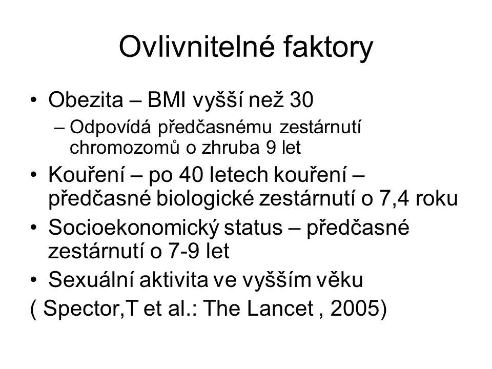 Ovlivnitelné faktory Obezita – BMI vyšší než 30