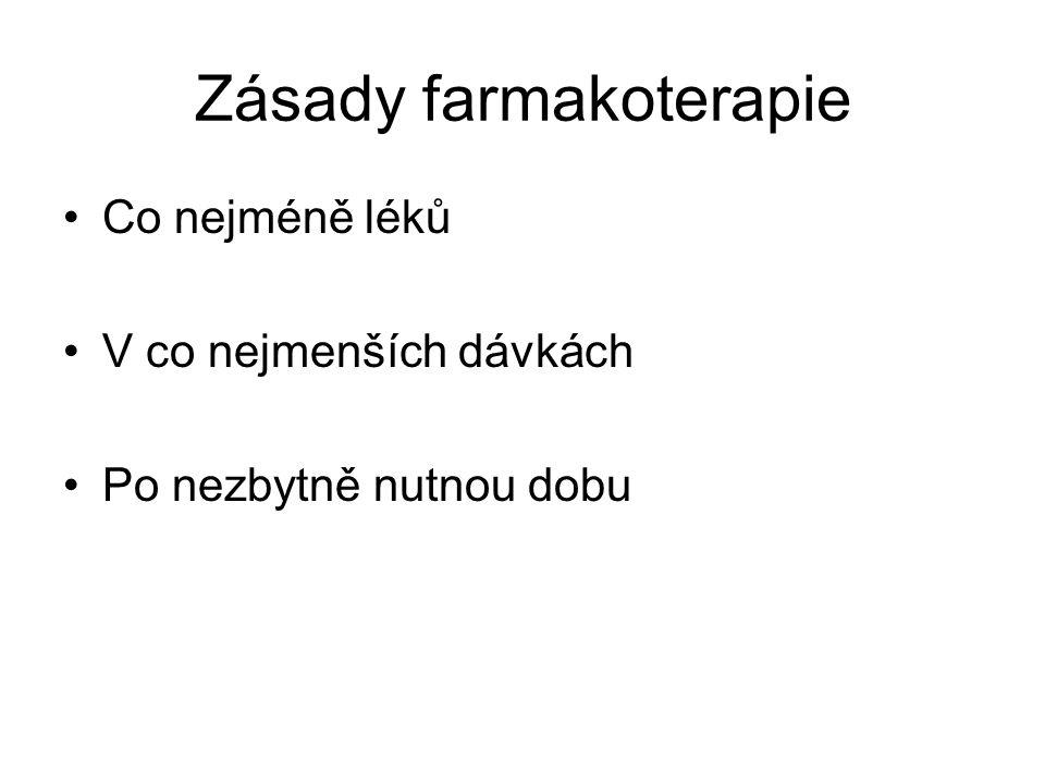 Zásady farmakoterapie