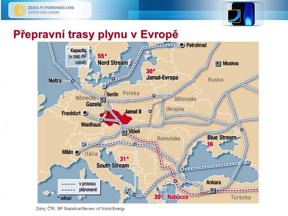 Přepravní trasy plynu v Evropě