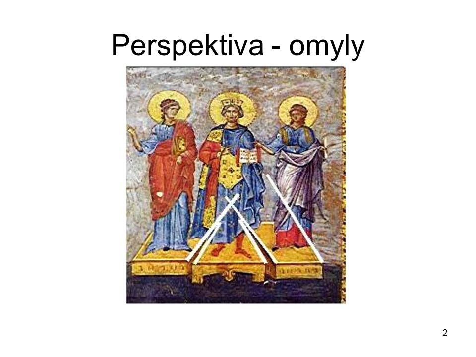 Perspektiva - omyly