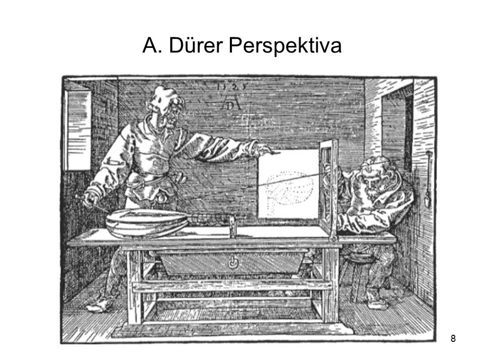 A. Dürer Perspektiva