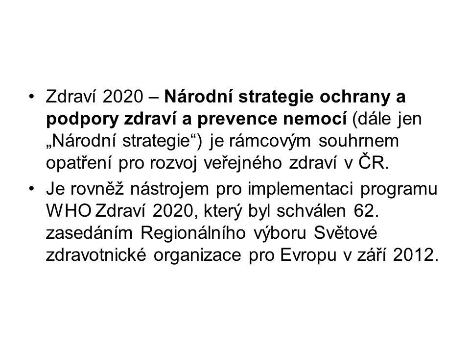 """Zdraví 2020 – Národní strategie ochrany a podpory zdraví a prevence nemocí (dále jen """"Národní strategie ) je rámcovým souhrnem opatření pro rozvoj veřejného zdraví v ČR."""