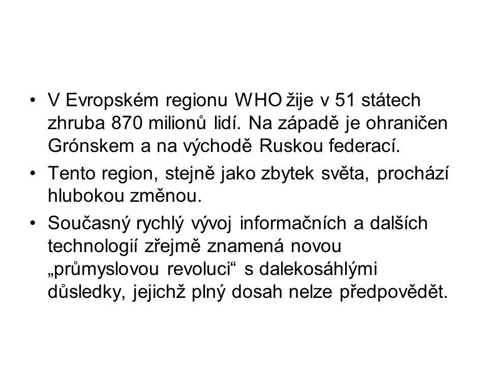 V Evropském regionu WHO žije v 51 státech zhruba 870 milionů lidí
